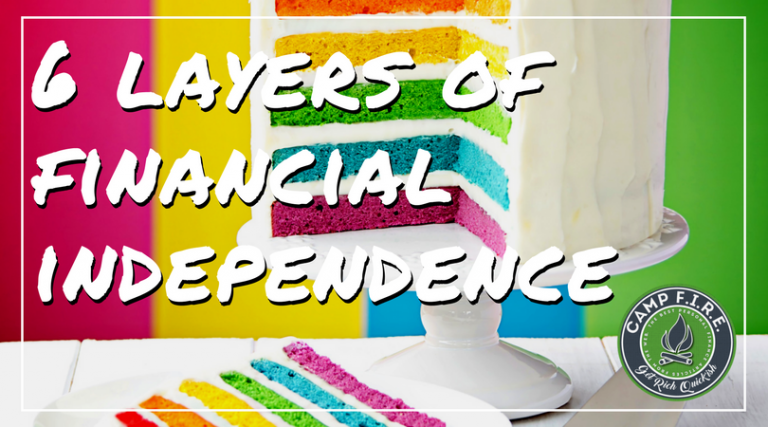 Steps to reach financial independence