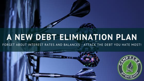 Debt Elimination Plan
