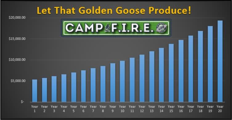 Killing the golden goose