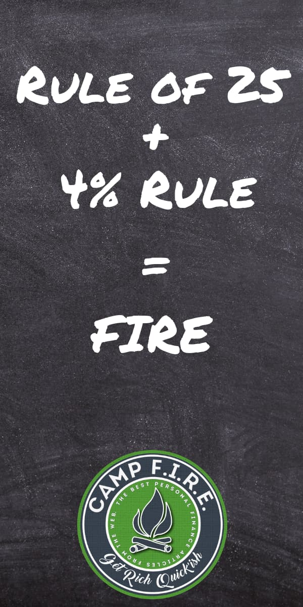 Rule of 25 + 4% rule = FIRE