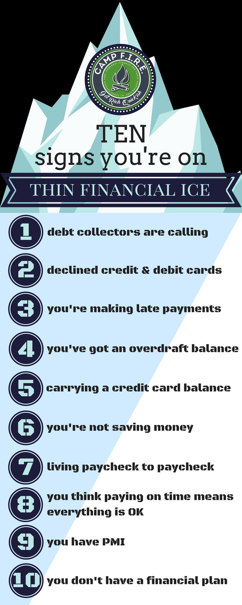 10 Signs That You're On Thin Financial Ice
